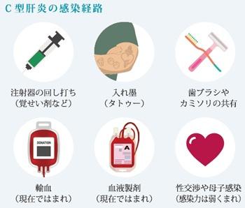 C型肝炎治療最前線 病院からのお知らせ   福井県済生会病院
